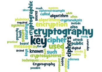 Cryptography Key Cipher